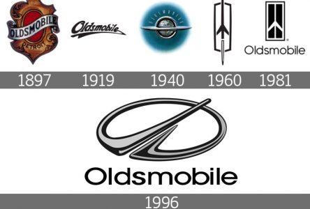 12 décembre 2000 – GM annonce la mort programmée d'Oldsmobile