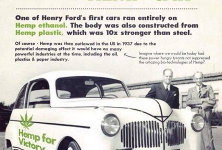 13 janvier 1942 – Henry Ford obtient un brevet pour une voiture en plastique